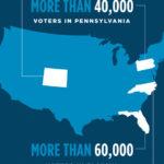 Infografiky mohou být dobrým zdrojem odkazů a popularity … nebo ne?