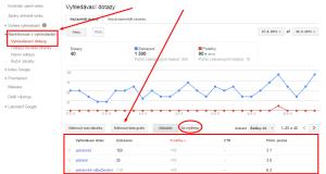 Fráze v Google Webmaster Tools