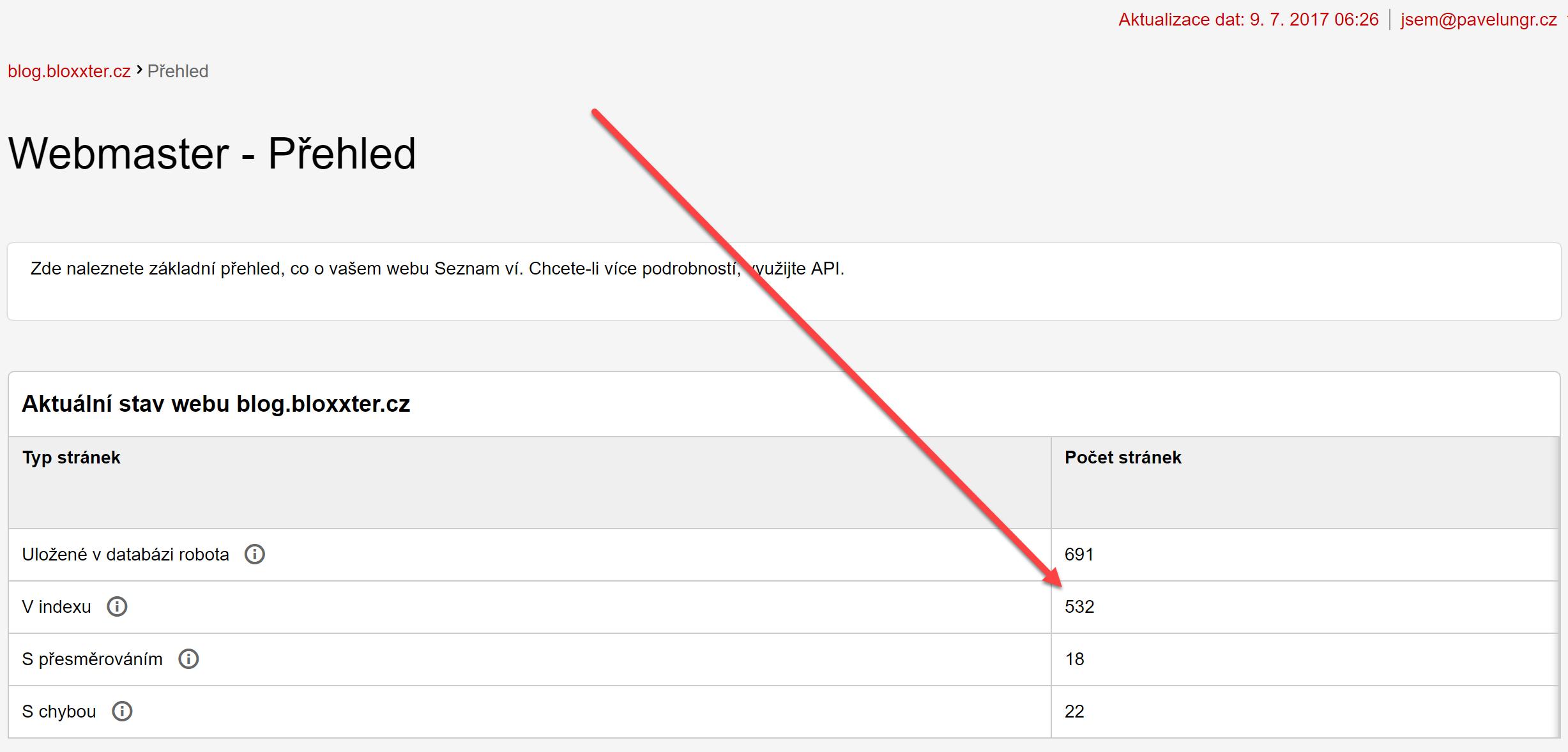 Seznam Webmaster - indexace