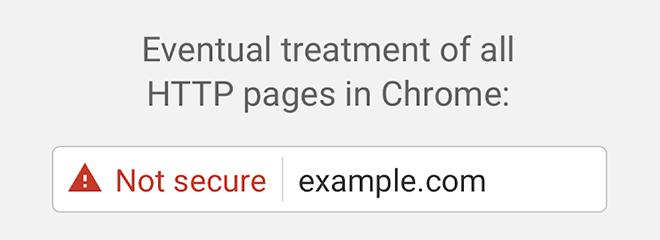 HTTP stránky finální stav: ⚠ Not secure | example.com